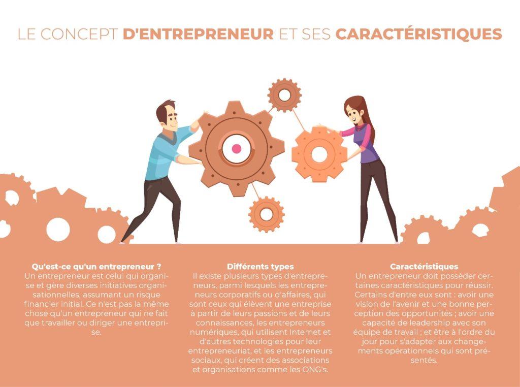 création micro-entreprise en ligne